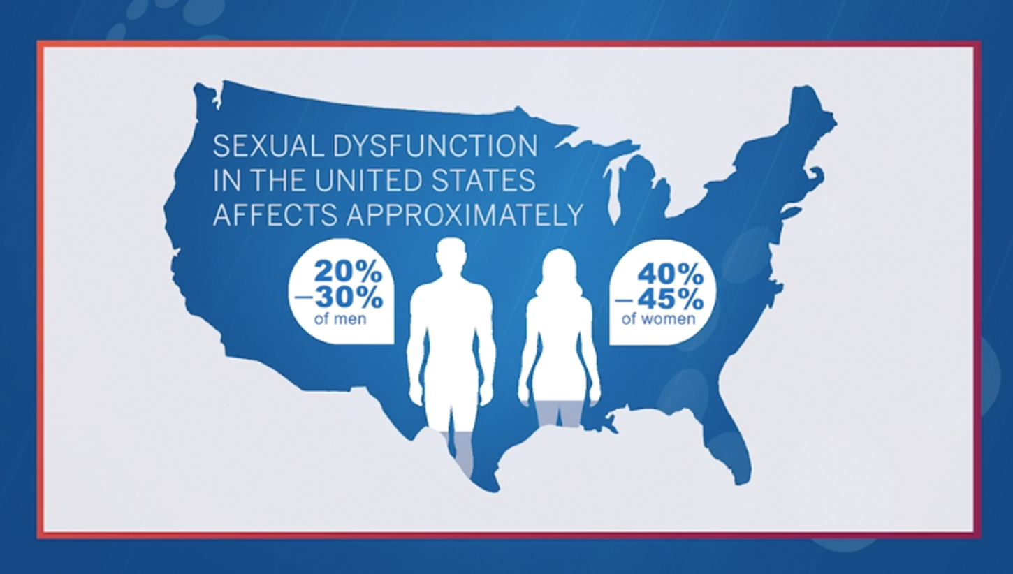 Survivorship Care Plan: Sexual Dysfunction