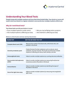 Understanding Your Blood Tests